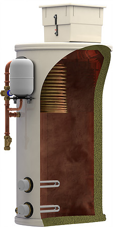 EcoTherm Thermal Stores4